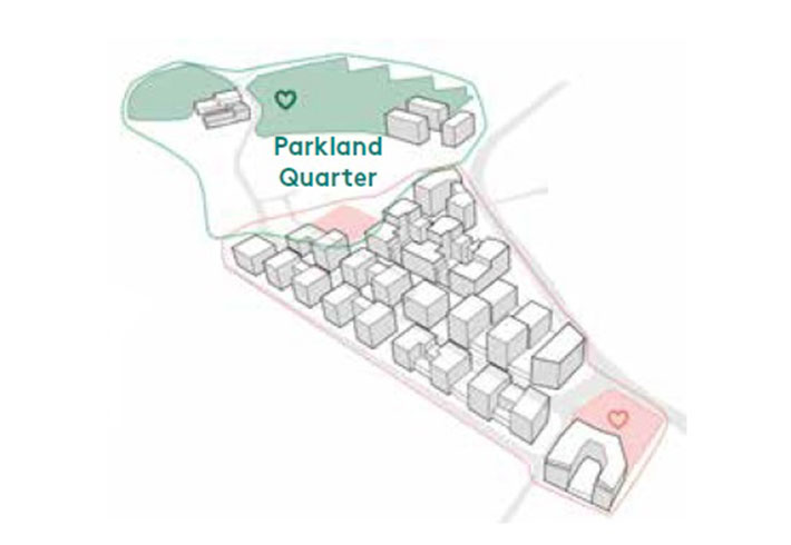 Parkland Quarter location