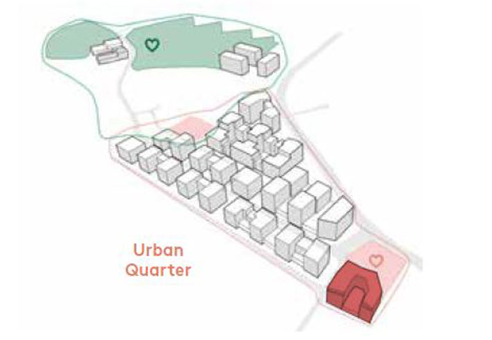 Urban Quarter location