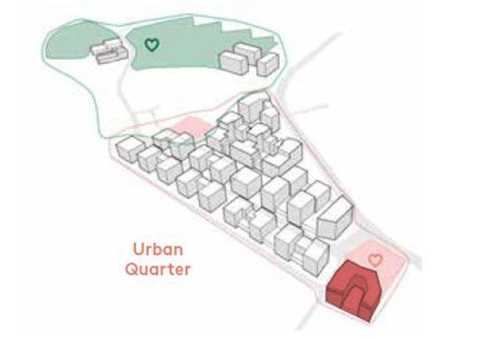Urban Quarter location